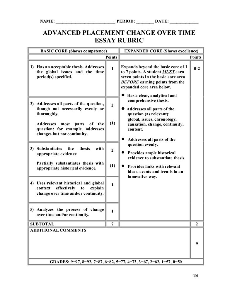 Ap ccot rubric for History rubric template