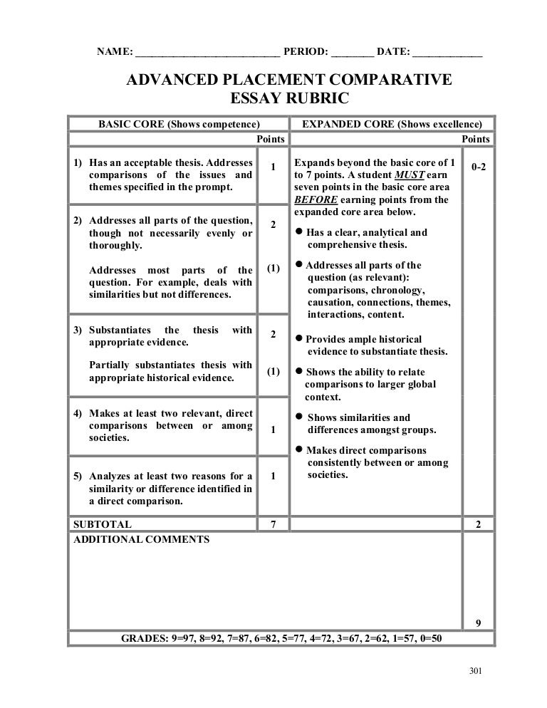 Mla Format Essay Rubric Related Post Of Th Grade Research Paper Rubric