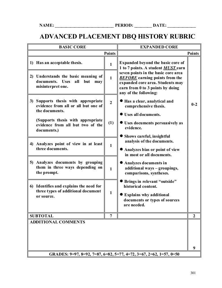 Argumentative essay topics world history