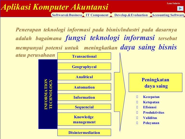Aplikasi Komputer Akuntansi