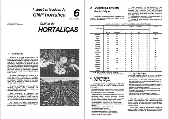 Manual de Hortalicas não convencionais