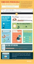 Property Managers' Common Website Mistakes (Infographic)