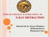 Types of crystals & Application of x ray