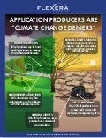 "Application Producers are ""Climate Change Deniers"" Infographic"