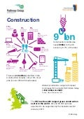 Contribution of the Construction Sector to the UK Economy