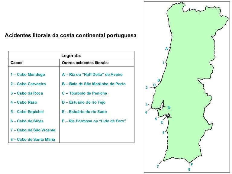 mapa cabos de portugal Apresentacao Acidentes Litorais Portugueses mapa cabos de portugal