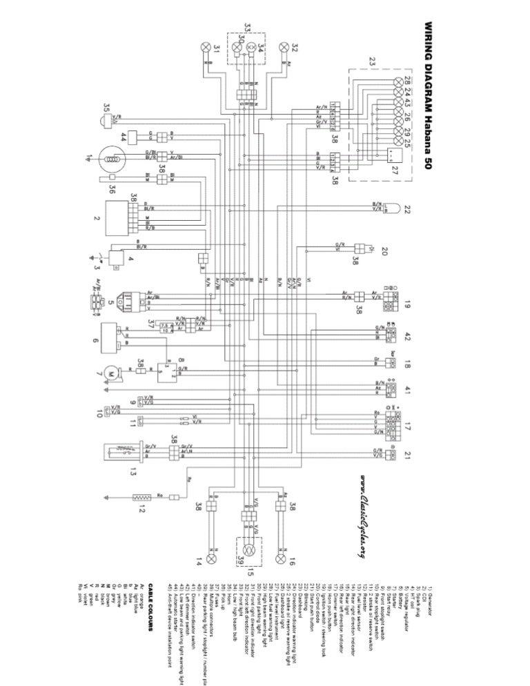 Aprilia habana 50 wiring schematic diagram
