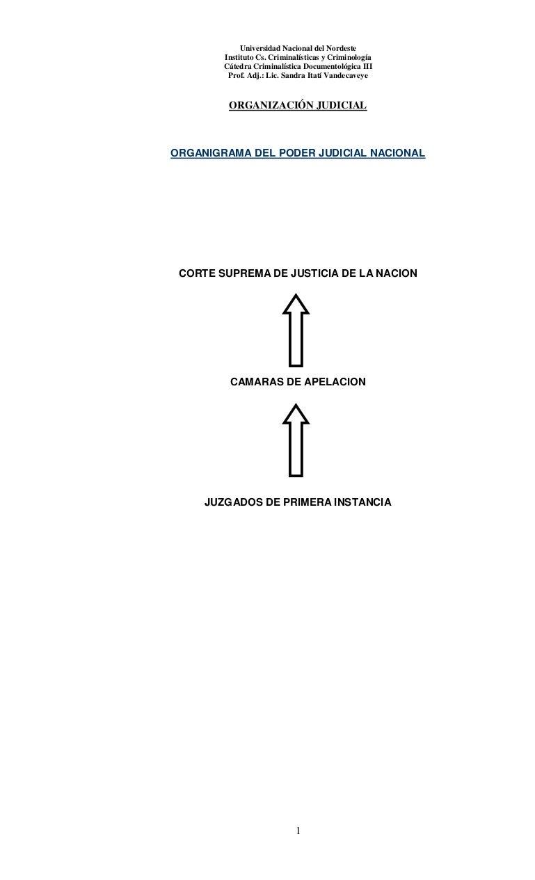 Apunte.catedra