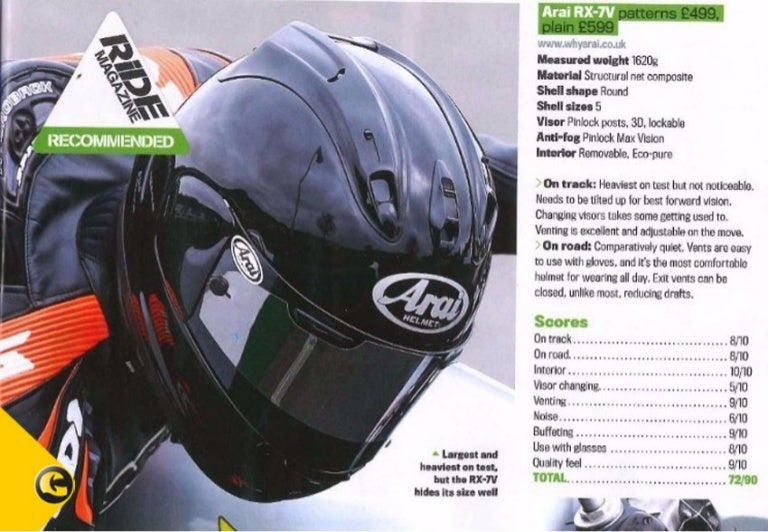 Arai Rx 7v Motorcycle Helmet Review