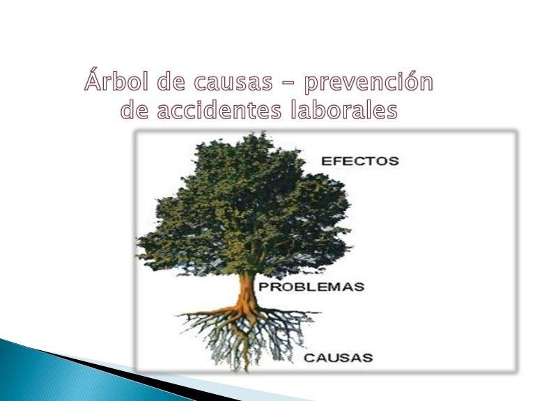 Arbol de causas for Investigacion de arboles