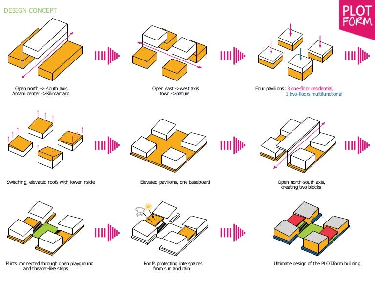 Architecture Design Sheet Format fine architecture design sheet format excel template free layout s