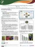 Landscape natural resources management using forage grasses and legume intercrops