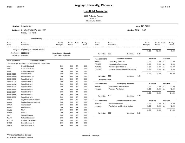 argosy university transcript request Argosy University Transcript