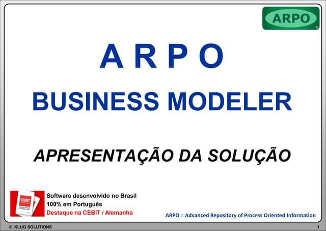 ARPO - Business Modeler: Apresentação da Solução