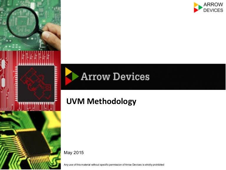 UVM Methodology Tutorial