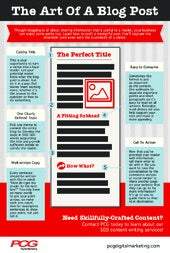 The Art of a Blog Post: A Guide to Building Better Online Content