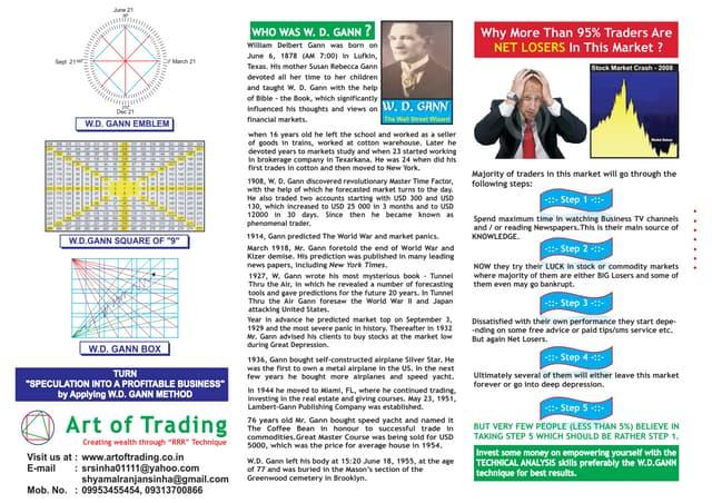 wd gann divination by mathematics pdf