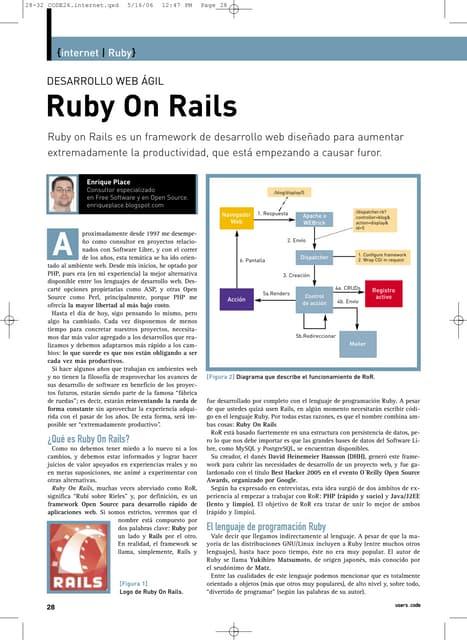 """""""La era de los frameworks: Ruby On Rails"""""""
