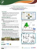 Mean water balance dynamics and smallholder management options for improved agro-ecosystem productivity