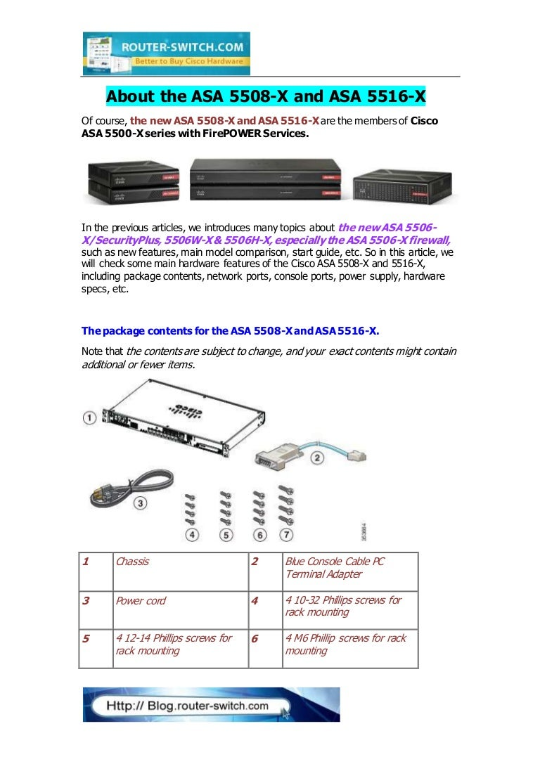 Asa 5508 X And 5516 Overview Cisco Rj45 Rollover Cable Diagram