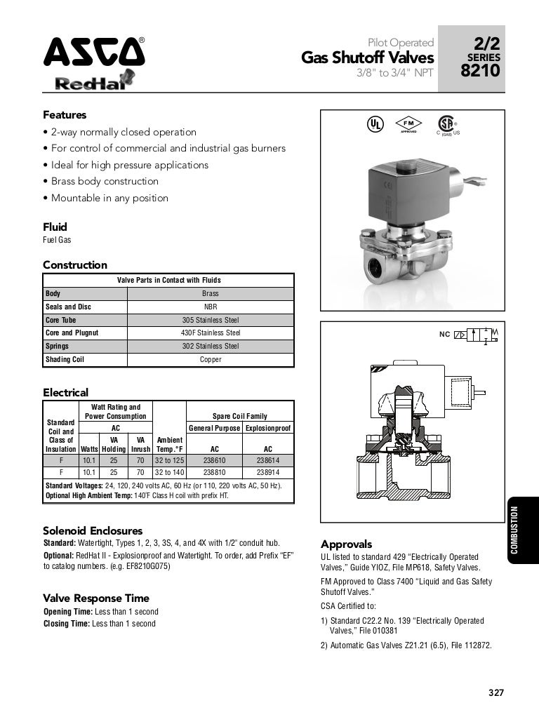 Asco Wiring Diagrams Manual E Books 7000 Series Diagram Solenoid 12v Diagramstandard 12 Volt Blogsasco