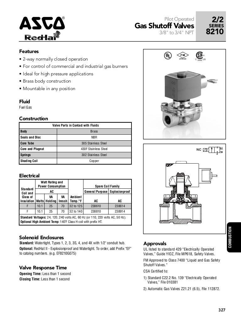 asco 8210ncr2 150604172529 lva1 app6892 thumbnail 4?cb=1433438992 asco 8210 series redhat solenoid valve asco wiring diagrams at crackthecode.co