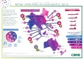 Retail Hotspots in Asia Pacific 2015