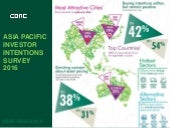 Asia Pacific Investor Intentions Survey 2016