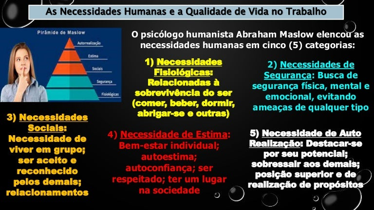 asnecessidadeshumanaseaqualidadedevidanotrabalho 211004192637 thumbnail 4