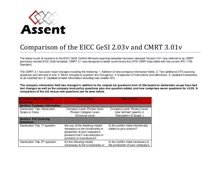 CMRT 3.01 Different Between EICC - Gesi Form