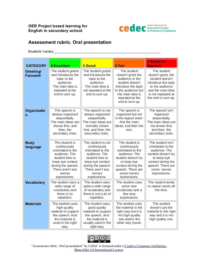 Assessment, evaluation and reporting