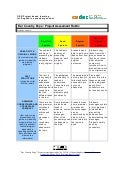 "Assessment rubric Project ""Our country expo"""