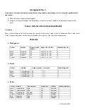 - 豆丁网 本科毕业论文(设计)基本规范要求(1)