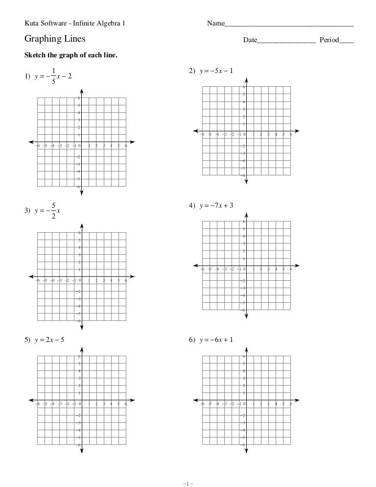 Asta o 1 – Graphing Equations Worksheet