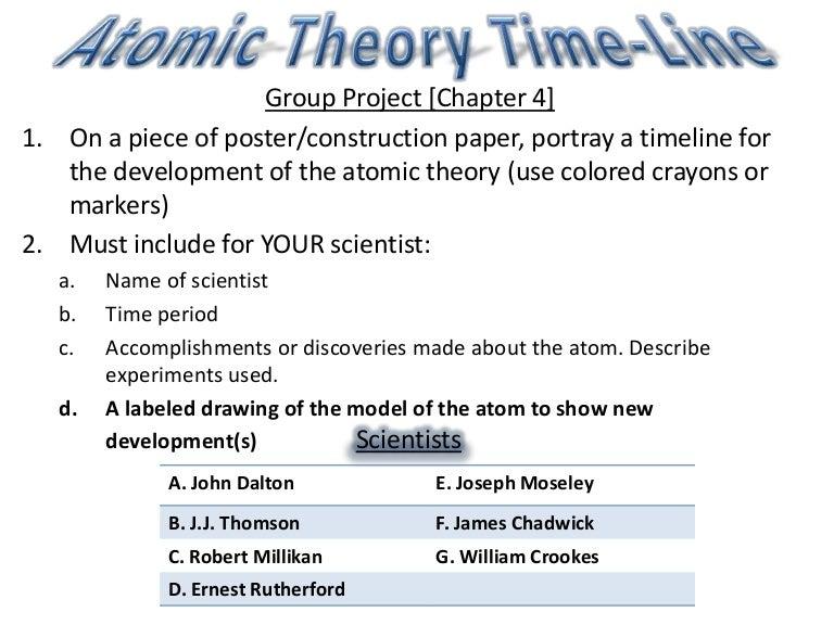 worksheet. Atomic Timeline Worksheet. Grass Fedjp Worksheet Study Site