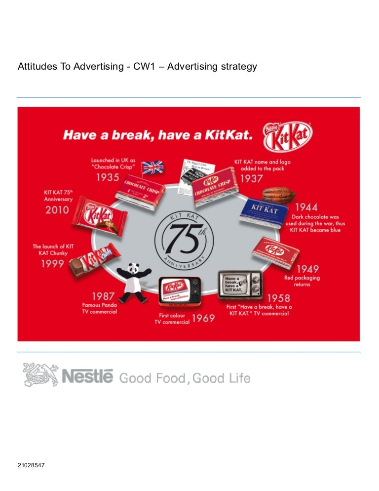 Attitudes to advertising : Kit Kat