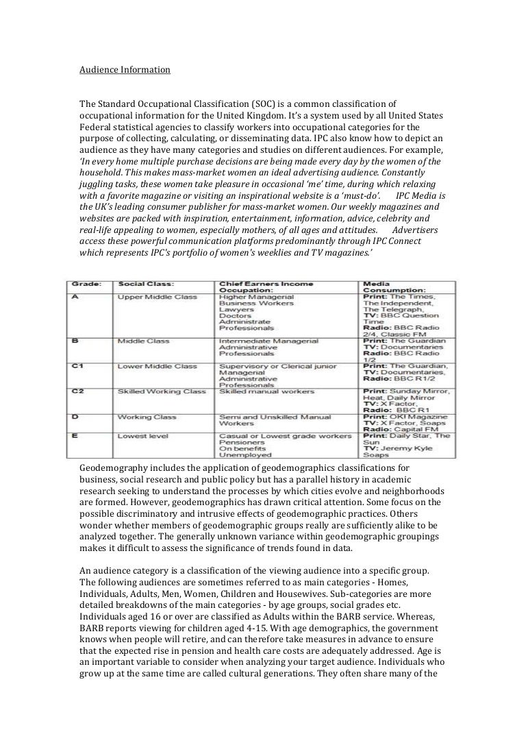 Graduate School Admission Essay Service Graduate School