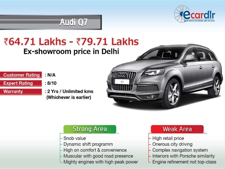 audi q7 prices mileage reviews and images at ecardlr. Black Bedroom Furniture Sets. Home Design Ideas