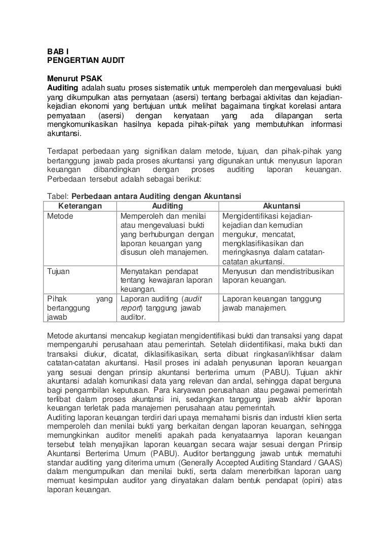 Resume Auditing Bab I Iv Buku I