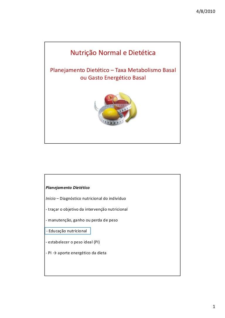 como medir seu metabolismo basal