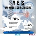 Unisys Security Insights Infographic: Australia - Social Media Monitoring