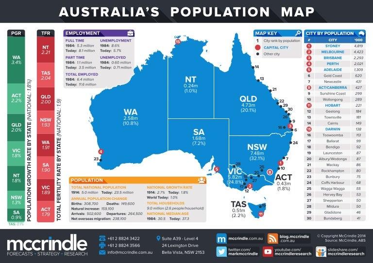 Australias 2014 Population Map and Generational Profile – Population Map of Australia
