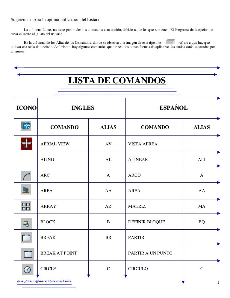manual de cad manual guide example 2018 u2022 rh bagelpantry com manual de cadworx 2013 en español pdf manual de cadillac 2005 escalade