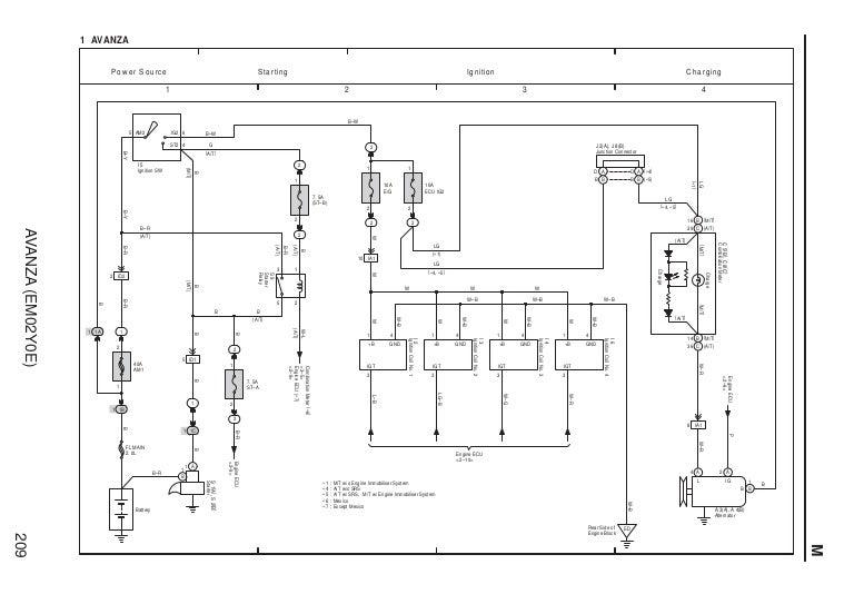Wiring Diagram Daihatsu Xenia on