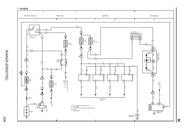 Admirable Wiring Diagram New Avanza On Wiring Images Free Download Wiring Wiring Digital Resources Millslowmaporg