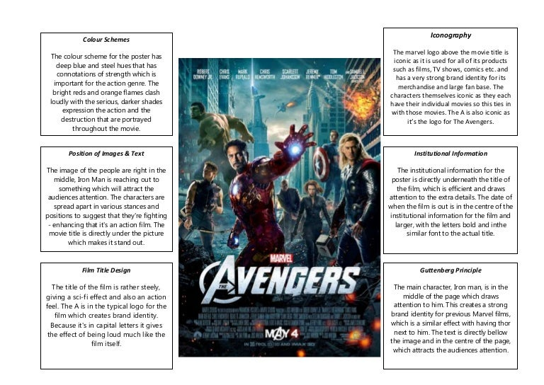 Movie Poster Research - Avengers