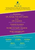 Aviva at a glance infographic