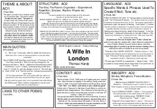 A Wife In London - Thomas Hardy (Summary Sheet)