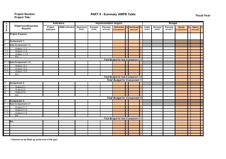 Annual Workplan  Budget  Part  Excel TemplatesRevised