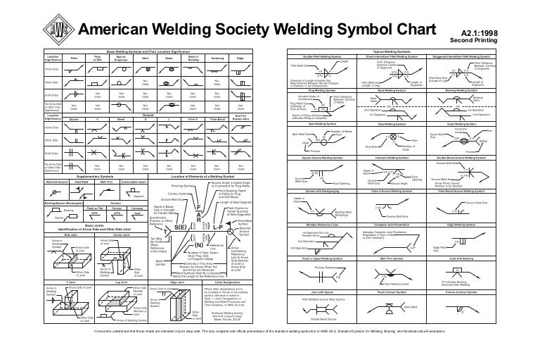 Welding symbols chart fashionellaconstance aws welding symbol chart malvernweather Images